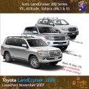 dingotrails.com.au Toyota LandCruiser J200 LC200 – VX Altitude Sahara Neoprene Seat Covers (TLC07V)a-01